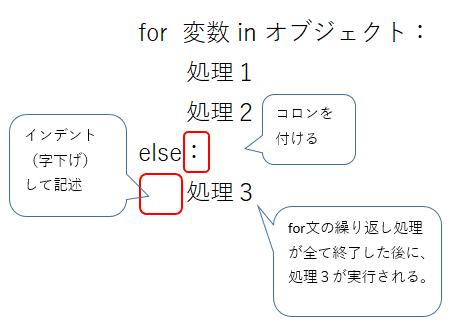 pythonのfor文の処理が終わった後に特定の処理を実行する方法 (python for else)。またbreakにより抜けた場合は、処理を実行しない。