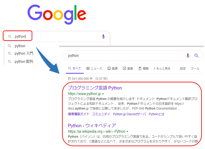Googleでの検索結果の表示