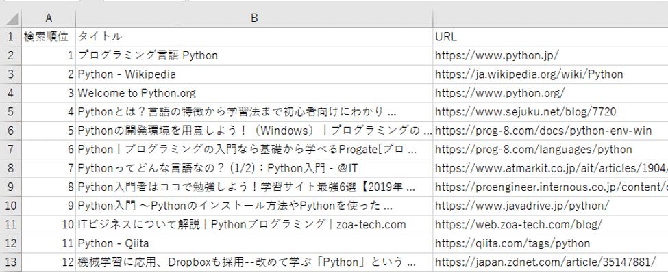 CSVファイルに保存された検索結果の情報